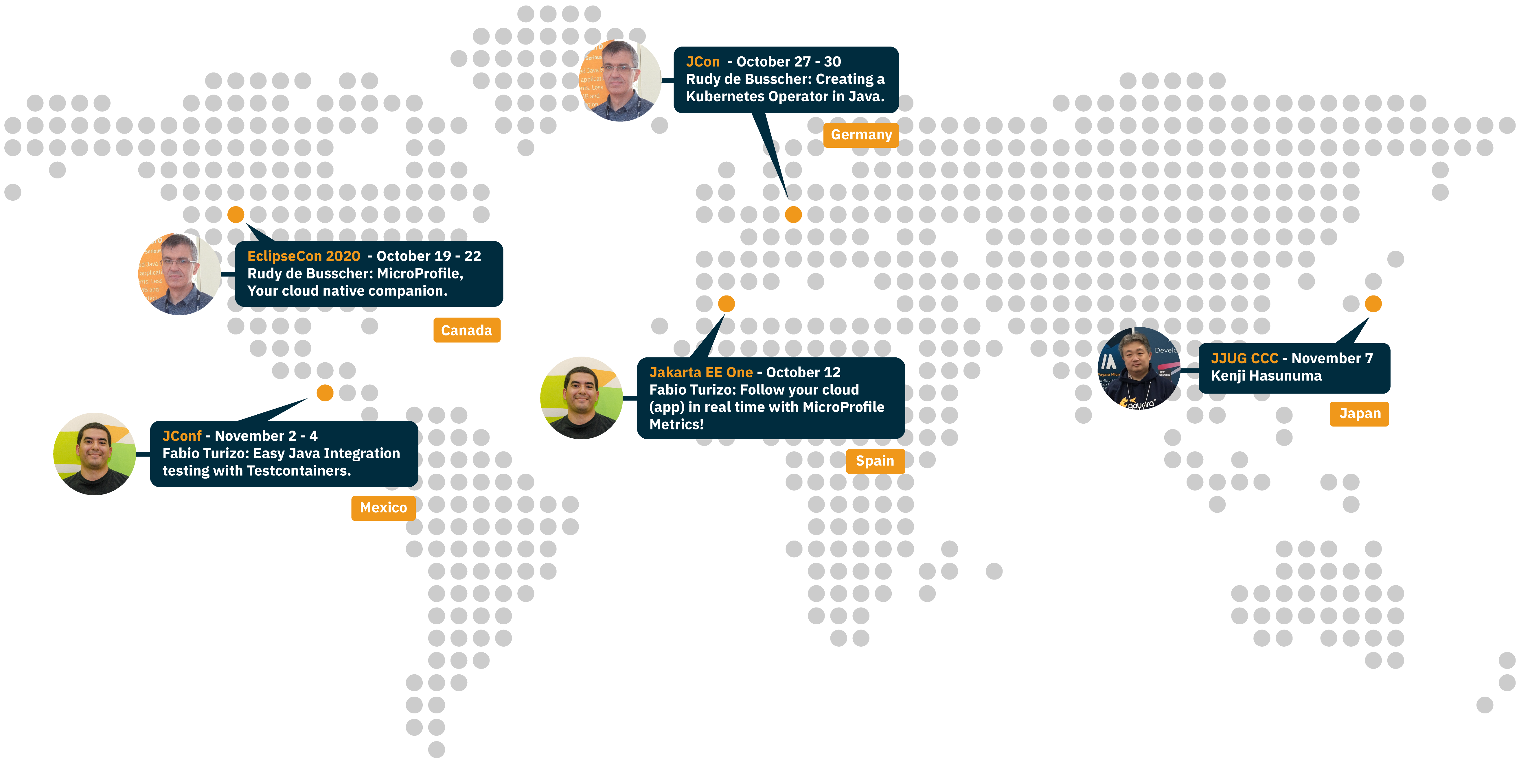 Payara Global conferences - speakers added to world map