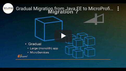 Gradual Migration from Java EE to MicroProfile Presentation at EclipseCon Europe 2018