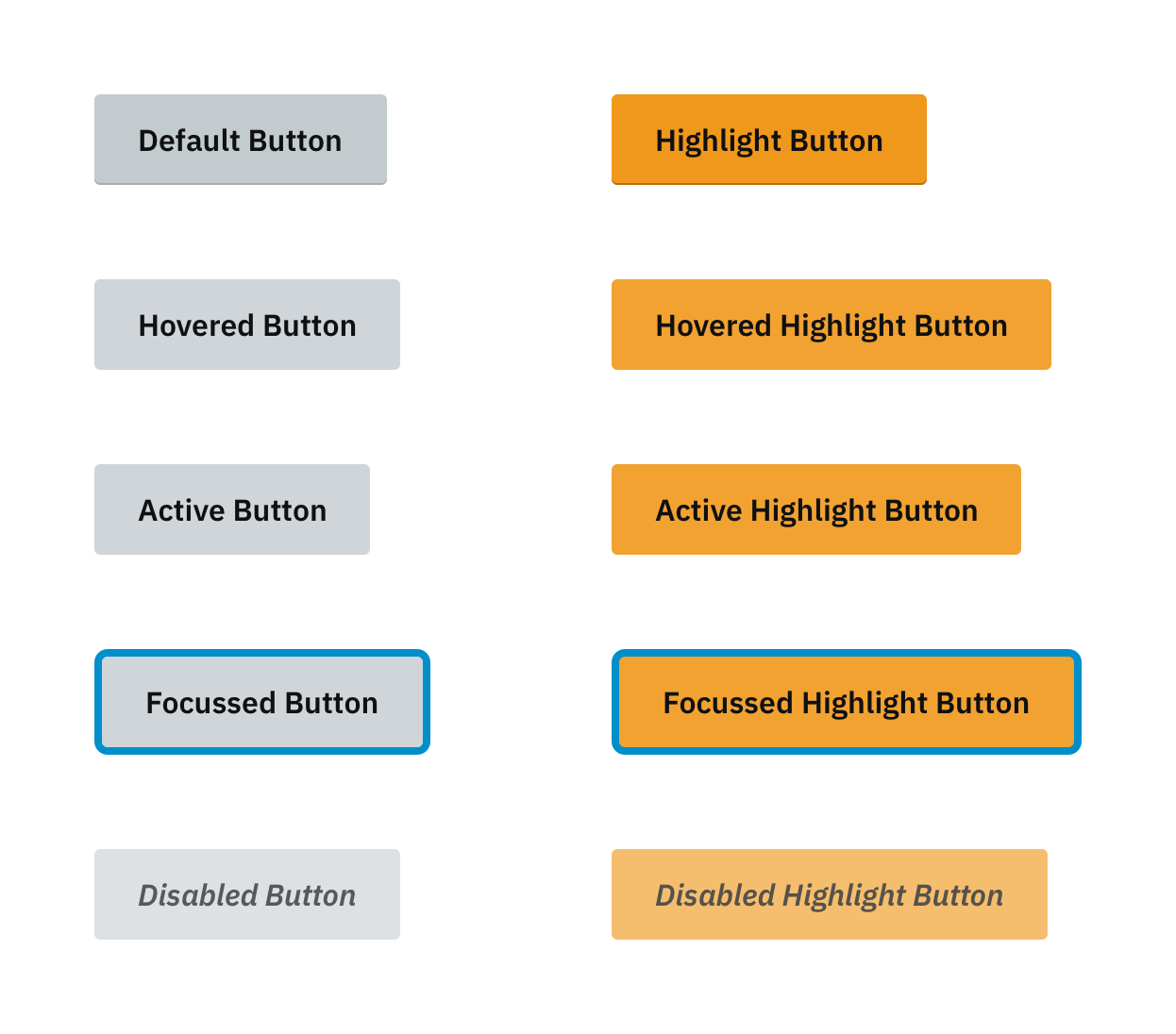 Design system buttons