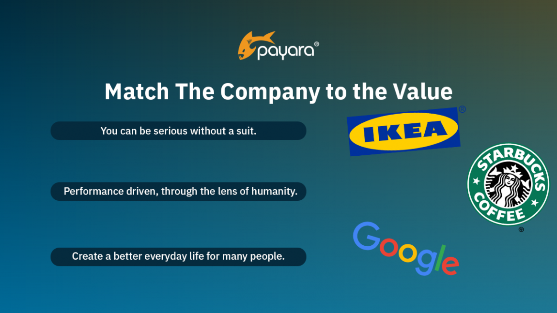 Match the Company to the Value - without answers